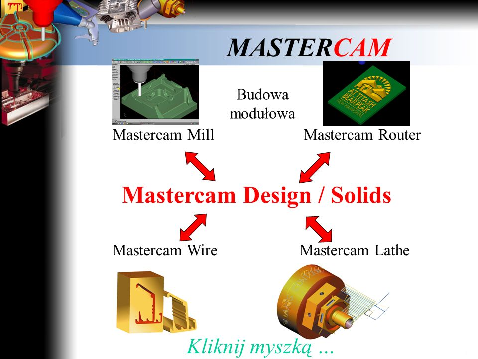 Mastercam Design / Solids