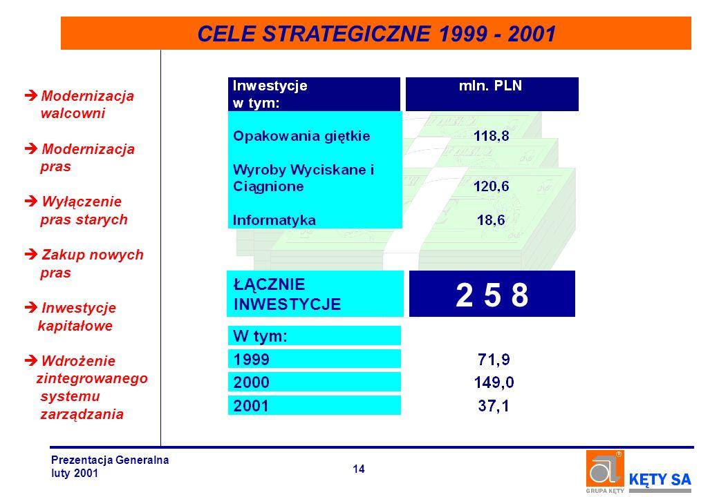 2 5 8 CELE STRATEGICZNE 1999 - 2001 ŁĄCZNIE INWESTYCJE Modernizacja