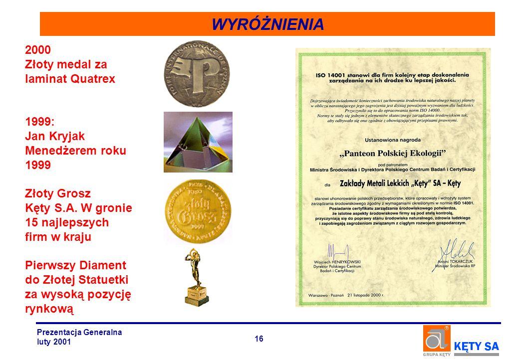 WYRÓŻNIENIA 2000 Złoty medal za laminat Quatrex 1999: Jan Kryjak