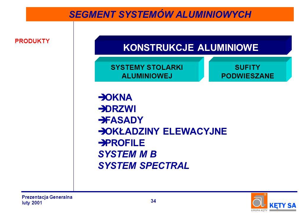 SEGMENT SYSTEMÓW ALUMINIOWYCH KONSTRUKCJE ALUMINIOWE