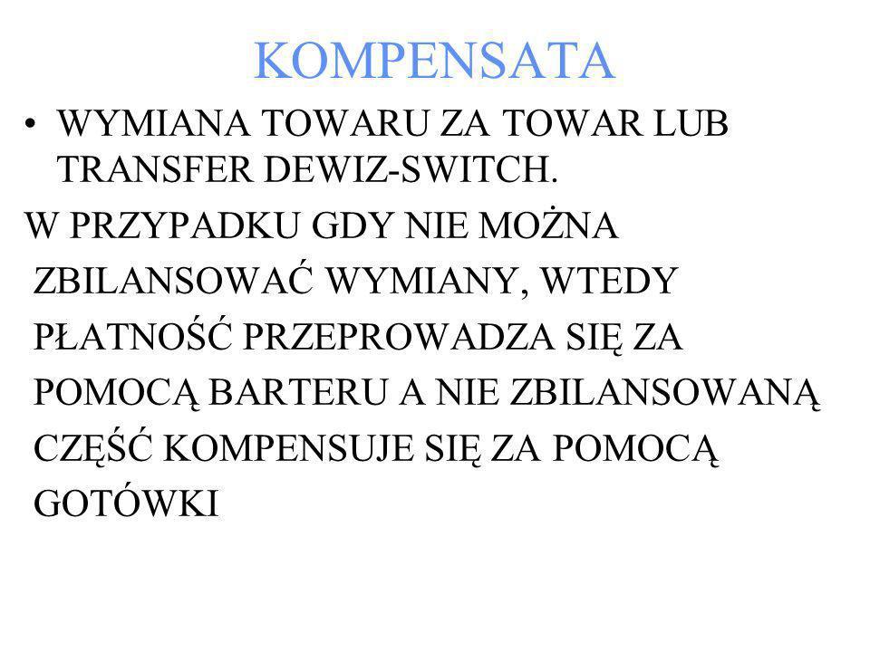 KOMPENSATA WYMIANA TOWARU ZA TOWAR LUB TRANSFER DEWIZ-SWITCH.