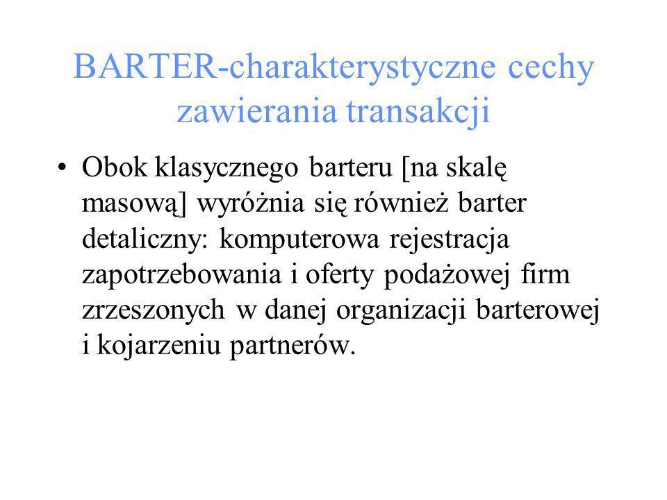 BARTER-charakterystyczne cechy zawierania transakcji