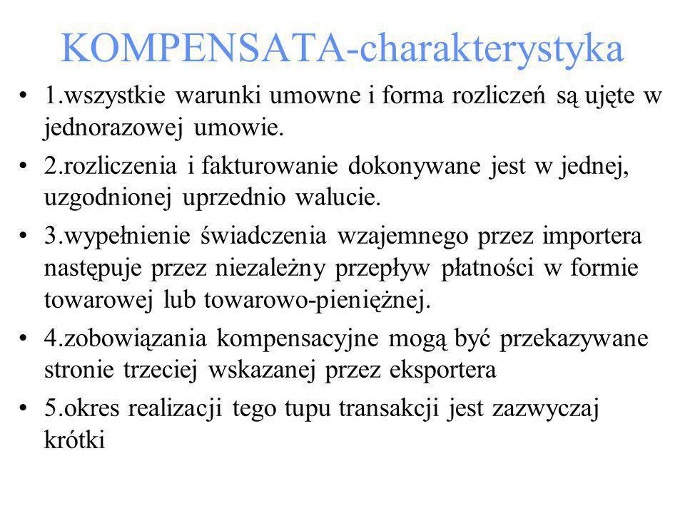 KOMPENSATA-charakterystyka