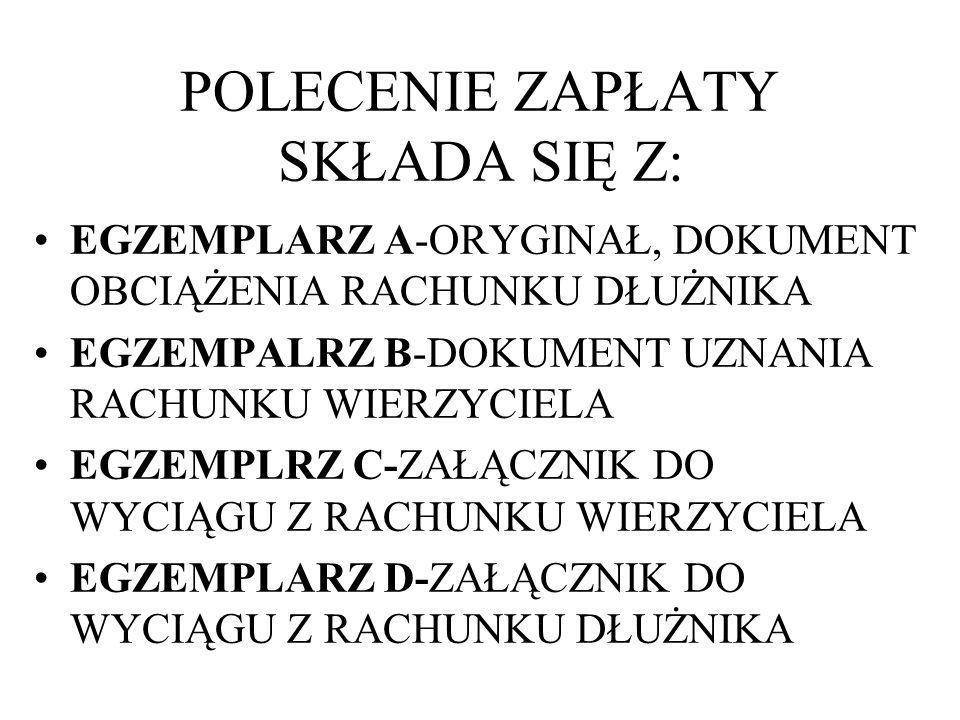 POLECENIE ZAPŁATY SKŁADA SIĘ Z: