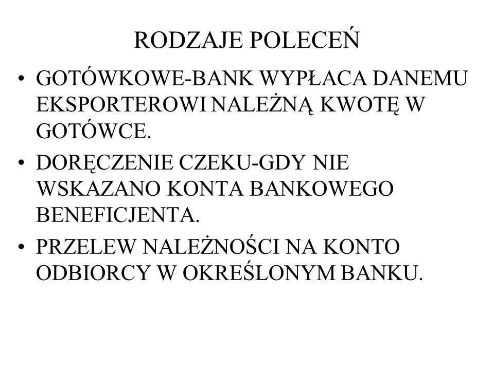 RODZAJE POLECEŃ GOTÓWKOWE-BANK WYPŁACA DANEMU EKSPORTEROWI NALEŻNĄ KWOTĘ W GOTÓWCE. DORĘCZENIE CZEKU-GDY NIE WSKAZANO KONTA BANKOWEGO BENEFICJENTA.