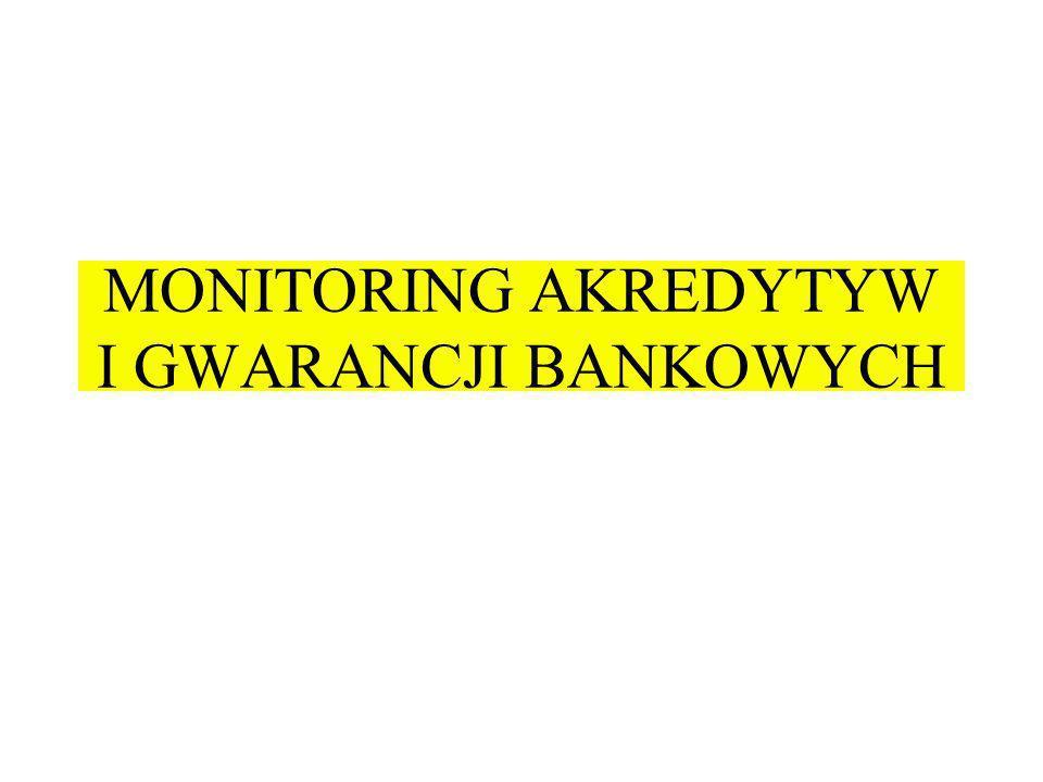 MONITORING AKREDYTYW I GWARANCJI BANKOWYCH