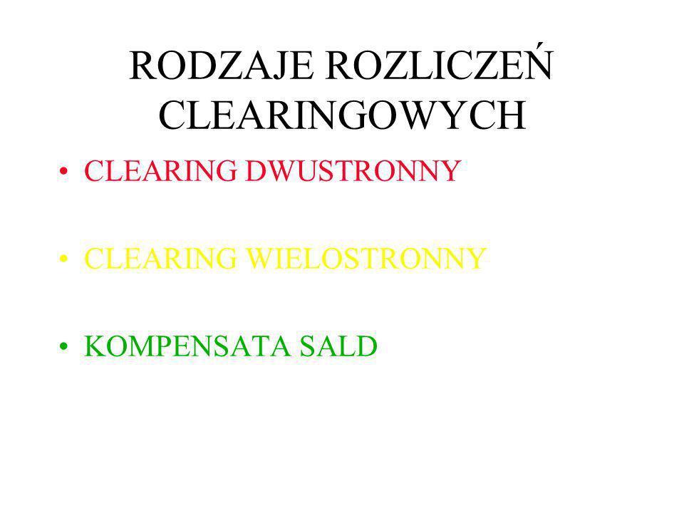 RODZAJE ROZLICZEŃ CLEARINGOWYCH