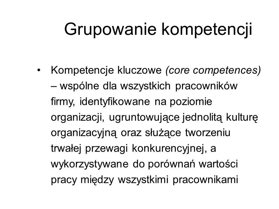 Grupowanie kompetencji