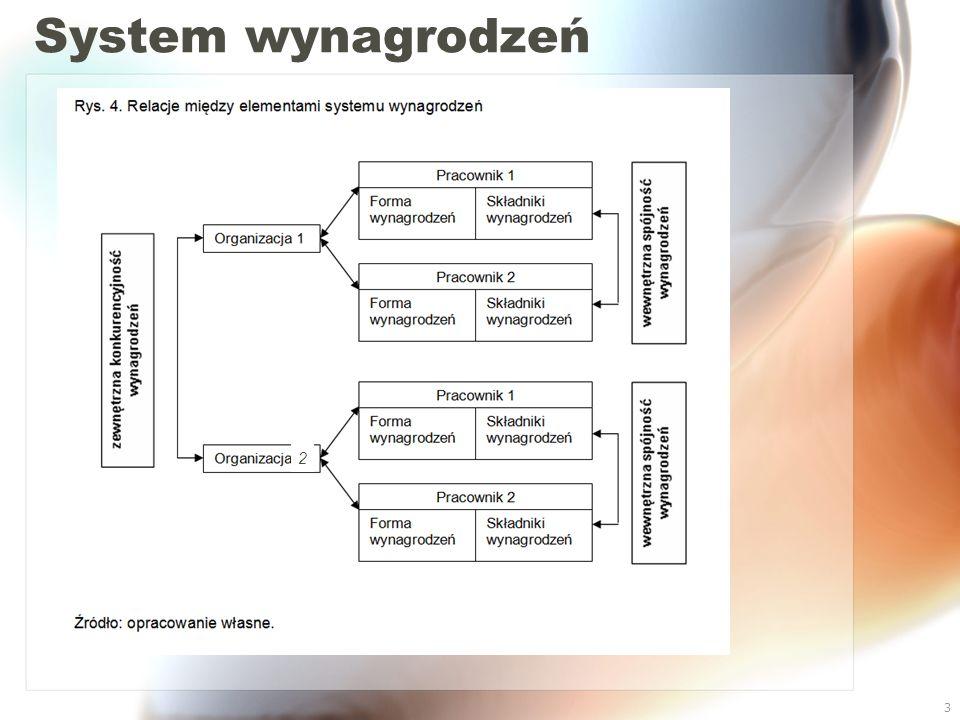 System wynagrodzeń 2