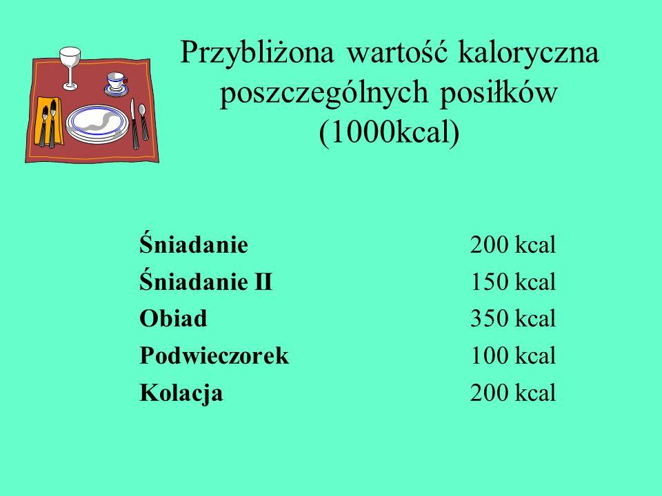 Przybliżona wartość kaloryczna poszczególnych posiłków (1000kcal)
