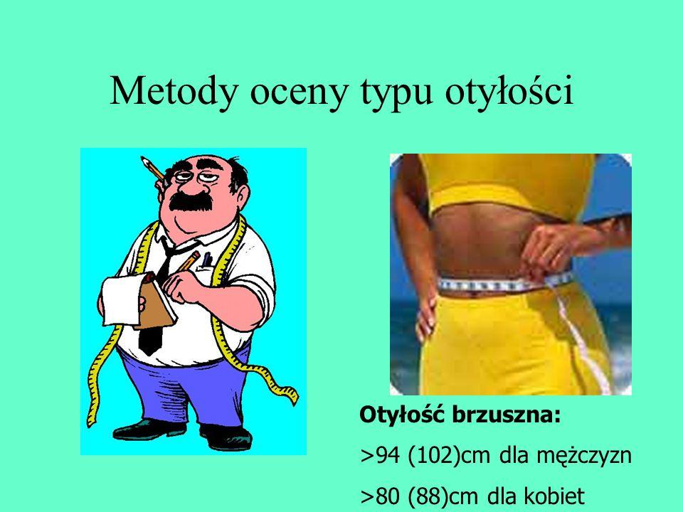 Metody oceny typu otyłości