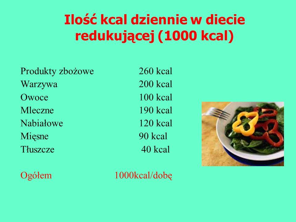 Ilość kcal dziennie w diecie redukującej (1000 kcal)