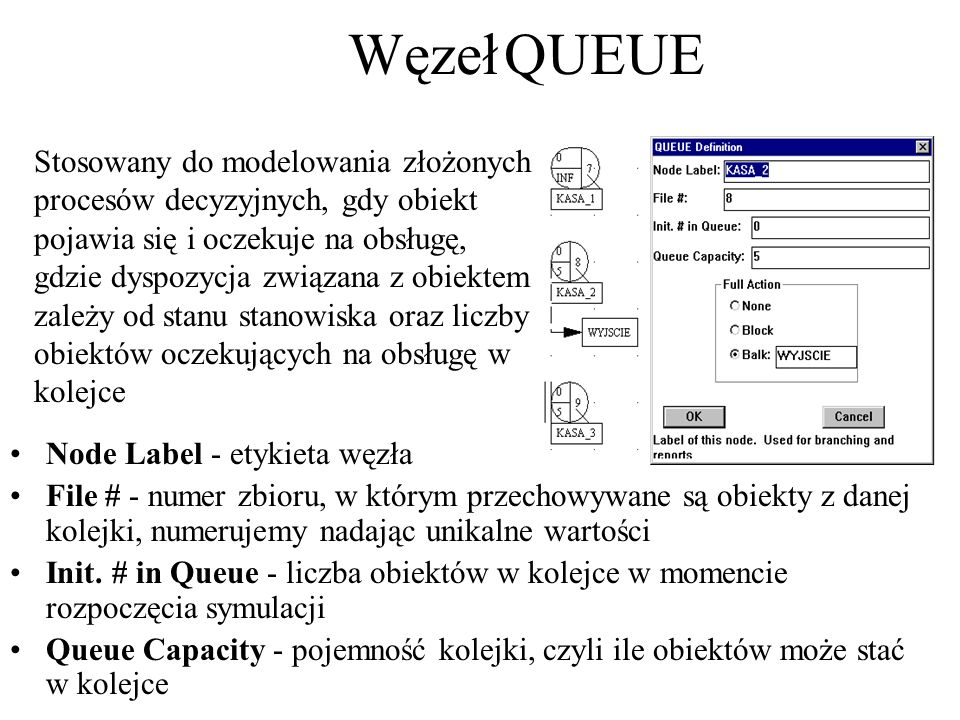 Węzeł QUEUE