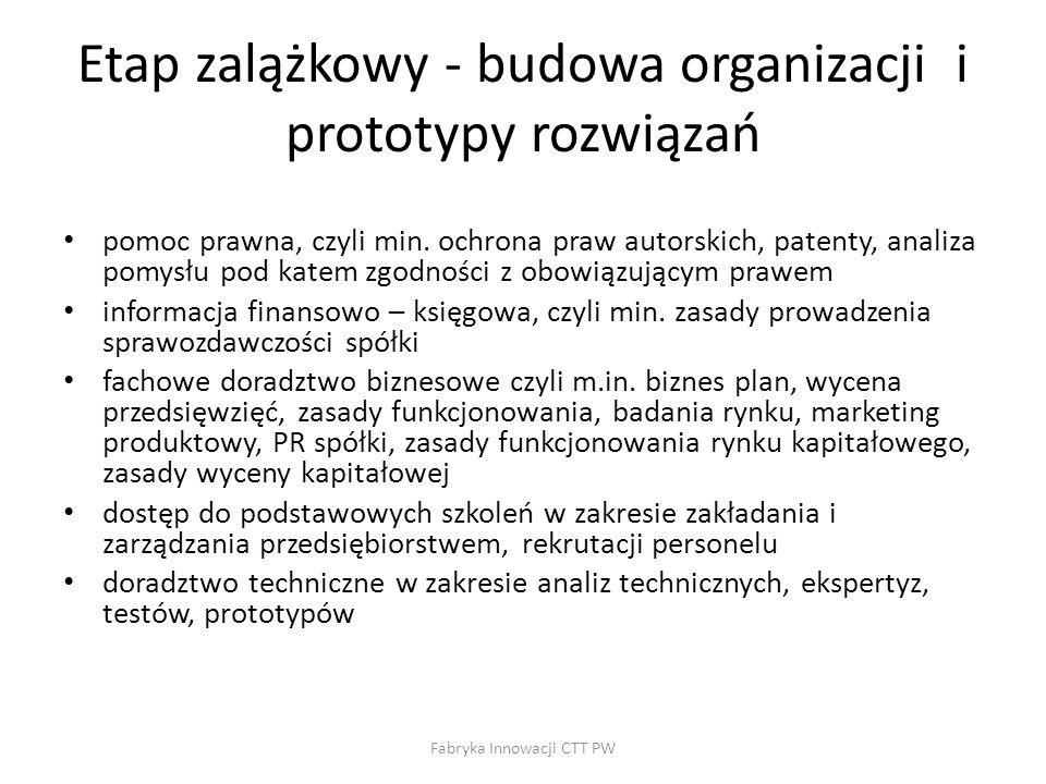 Etap zalążkowy - budowa organizacji i prototypy rozwiązań
