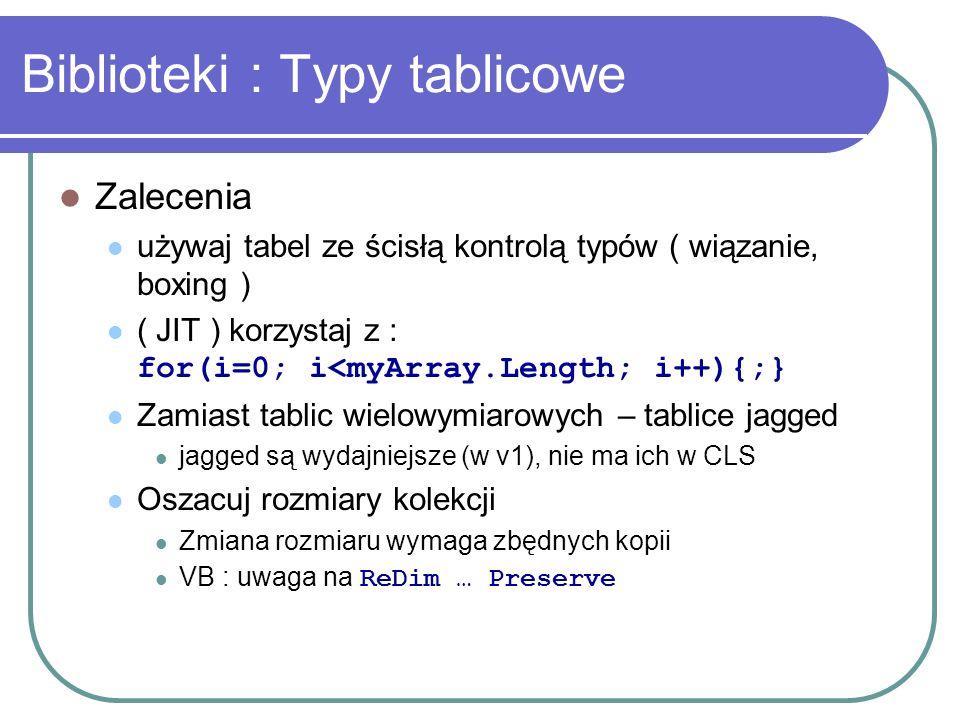 Biblioteki : Typy tablicowe