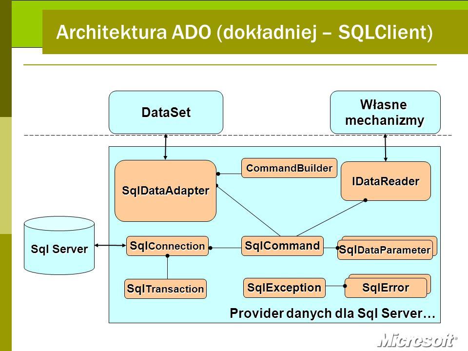 Architektura ADO (dokładniej – SQLClient)
