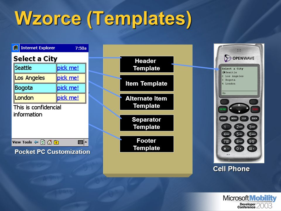 Wzorce (Templates) Cell Phone Header Template Item Template