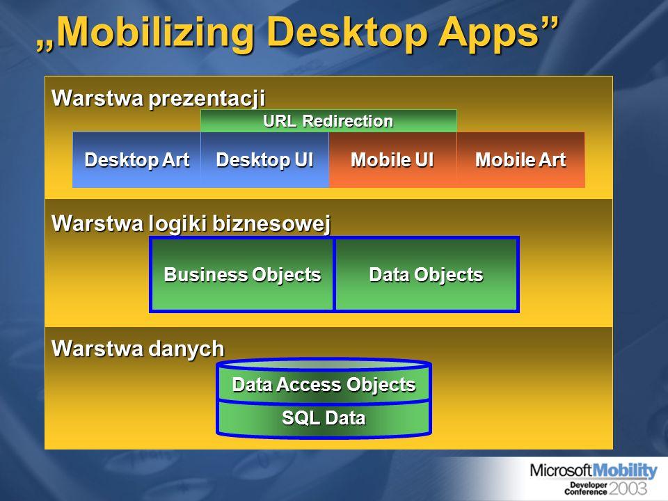 """""""Mobilizing Desktop Apps"""