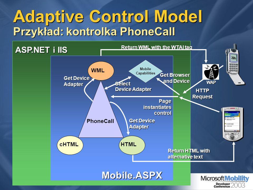 Adaptive Control Model Przykład: kontrolka PhoneCall