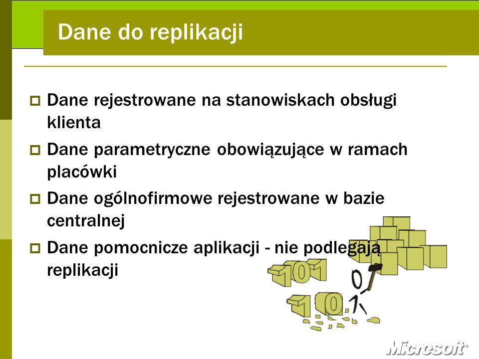 Dane do replikacji Dane rejestrowane na stanowiskach obsługi klienta