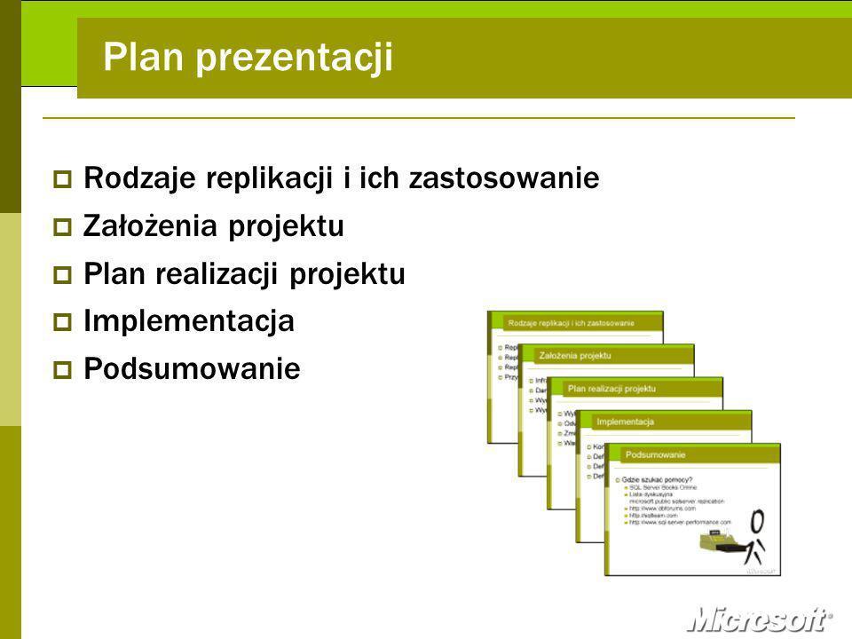 Plan prezentacji Rodzaje replikacji i ich zastosowanie