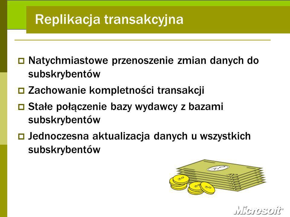 Replikacja transakcyjna