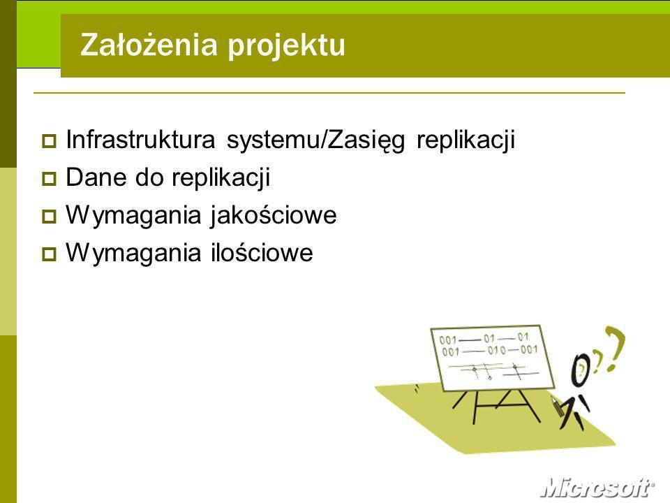 Założenia projektu Infrastruktura systemu/Zasięg replikacji