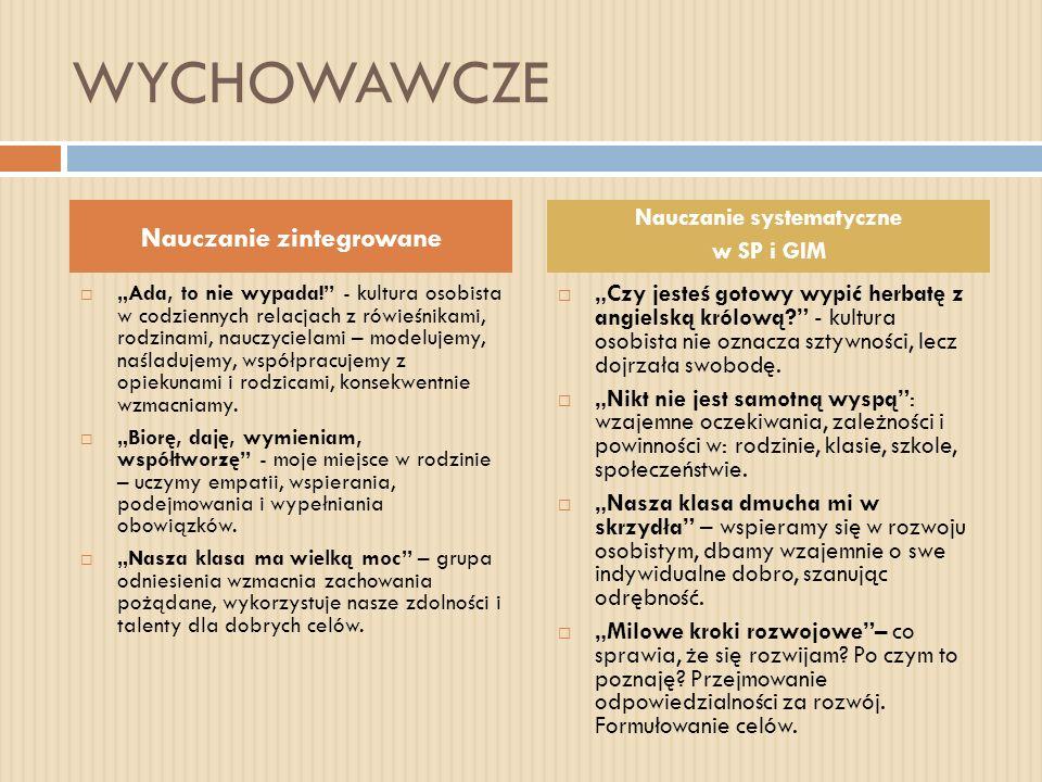 Nauczanie zintegrowane Nauczanie systematyczne