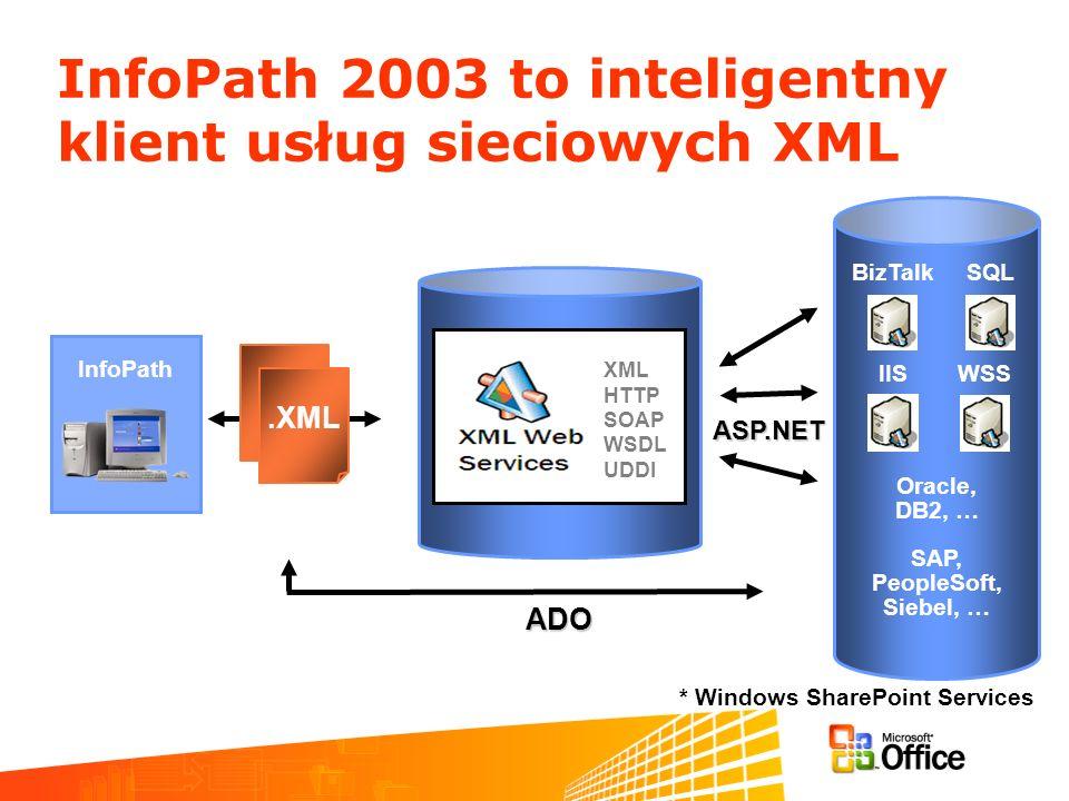 InfoPath 2003 to inteligentny klient usług sieciowych XML