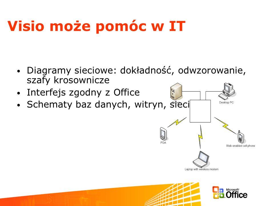 March 11-13, 2003 Information Worker Partner Airlift. Visio może pomóc w IT. Diagramy sieciowe: dokładność, odwzorowanie, szafy krosownicze.