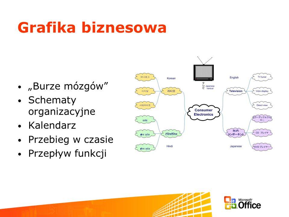 """Grafika biznesowa """"Burze mózgów Schematy organizacyjne Kalendarz"""