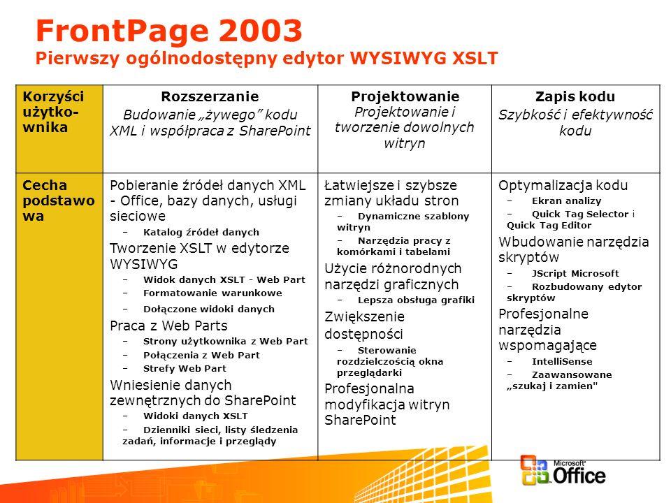 FrontPage 2003 Pierwszy ogólnodostępny edytor WYSIWYG XSLT