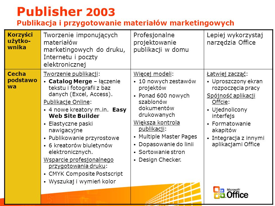 Publisher 2003 Publikacja i przygotowanie materiałów marketingowych