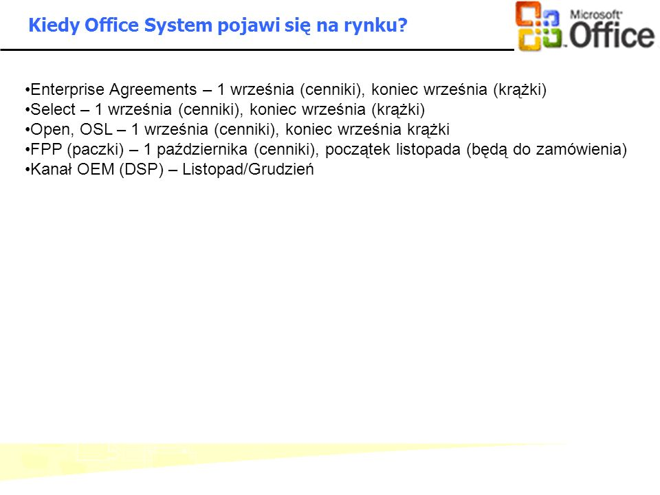 Kiedy Office System pojawi się na rynku