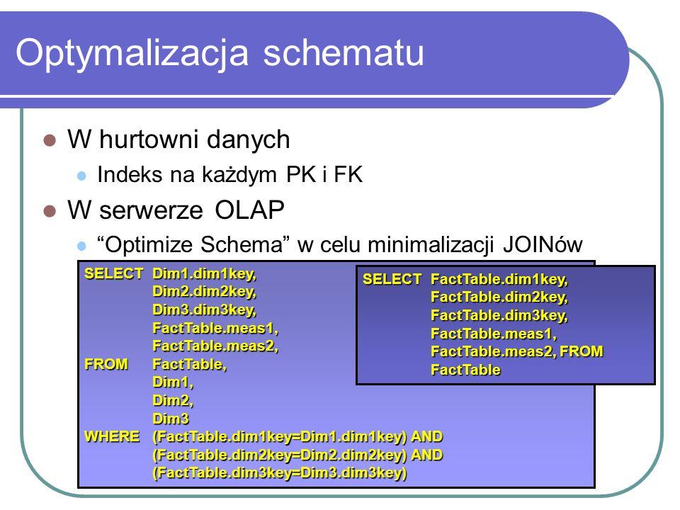 Optymalizacja schematu