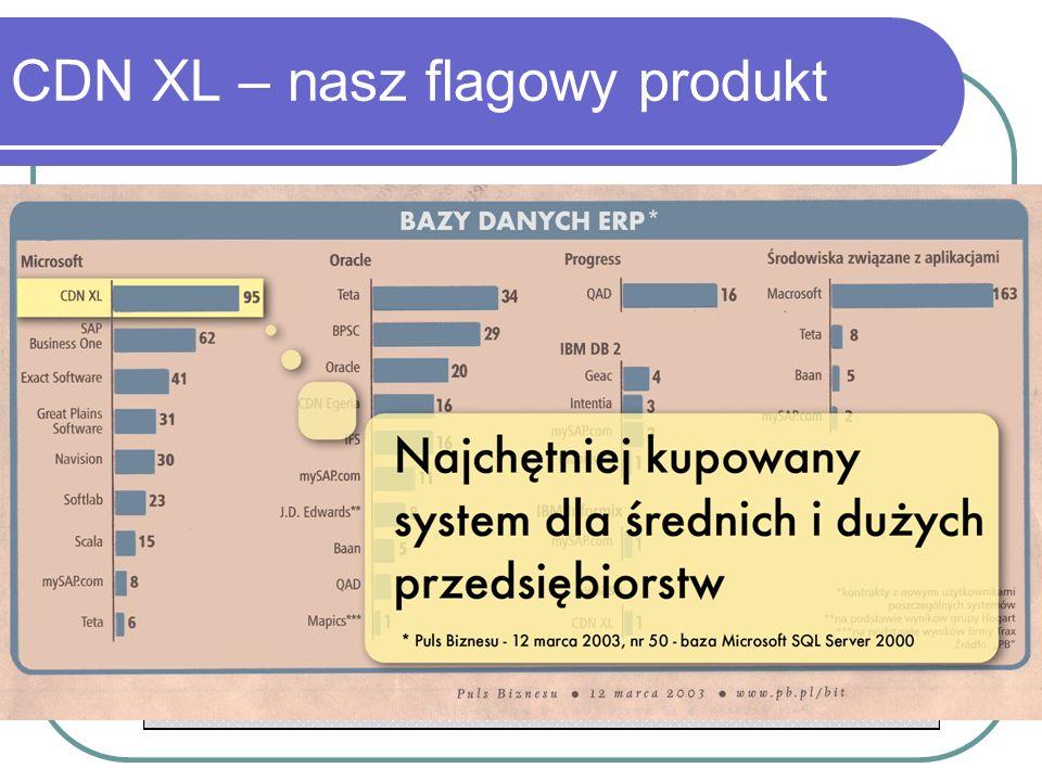 CDN XL – nasz flagowy produkt