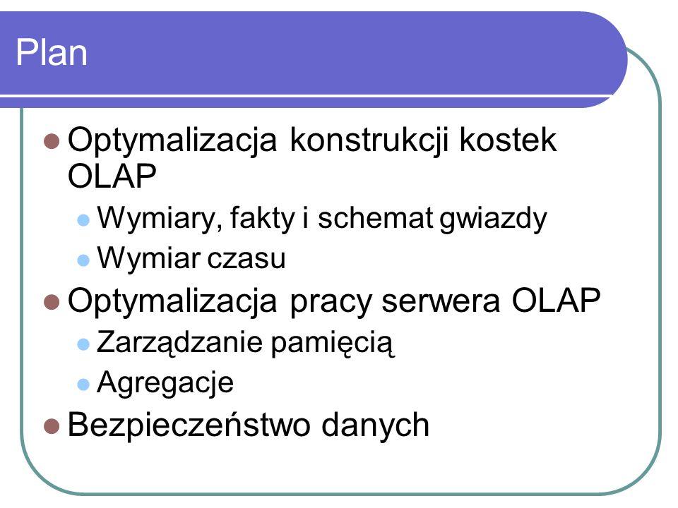 Plan Optymalizacja konstrukcji kostek OLAP