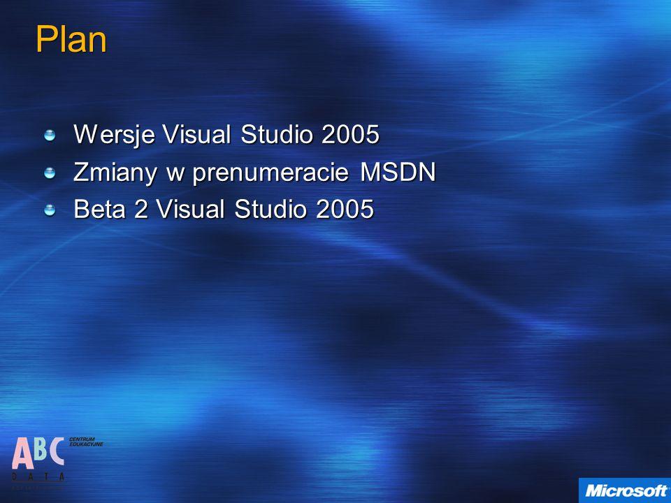 Plan Wersje Visual Studio 2005 Zmiany w prenumeracie MSDN