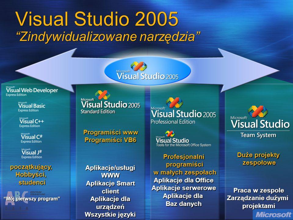 Visual Studio 2005 Zindywidualizowane narzędzia