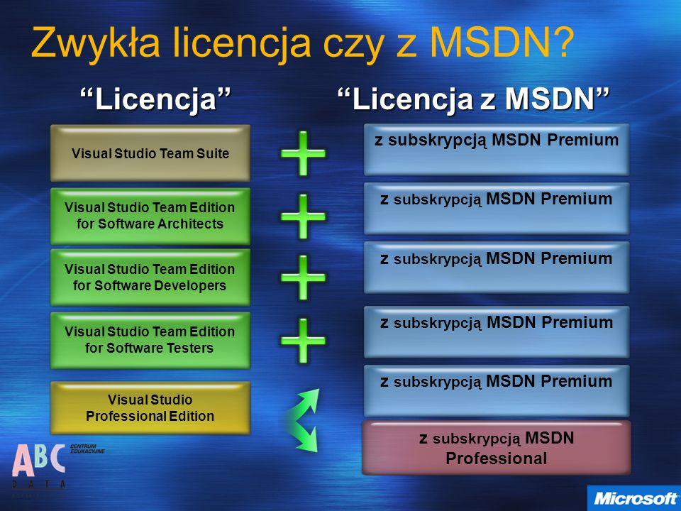 Zwykła licencja czy z MSDN
