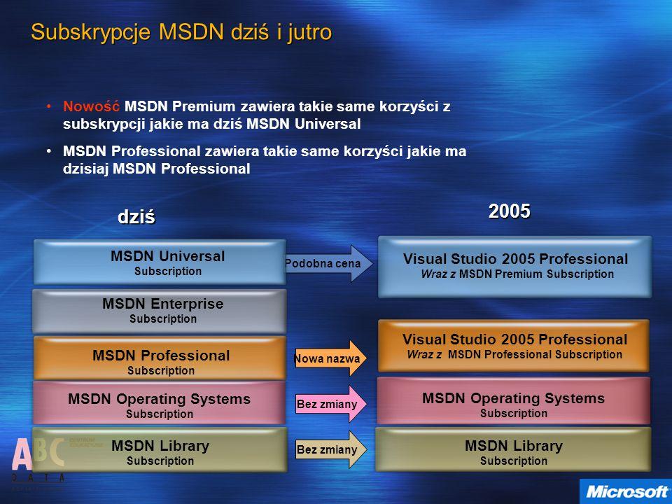 Subskrypcje MSDN dziś i jutro