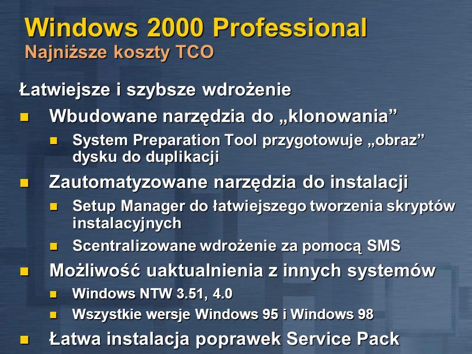 Windows 2000 Professional Najniższe koszty TCO