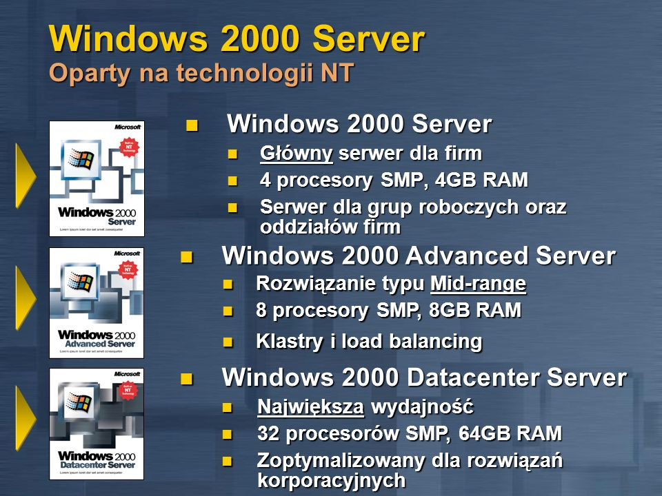 Windows 2000 Server Oparty na technologii NT