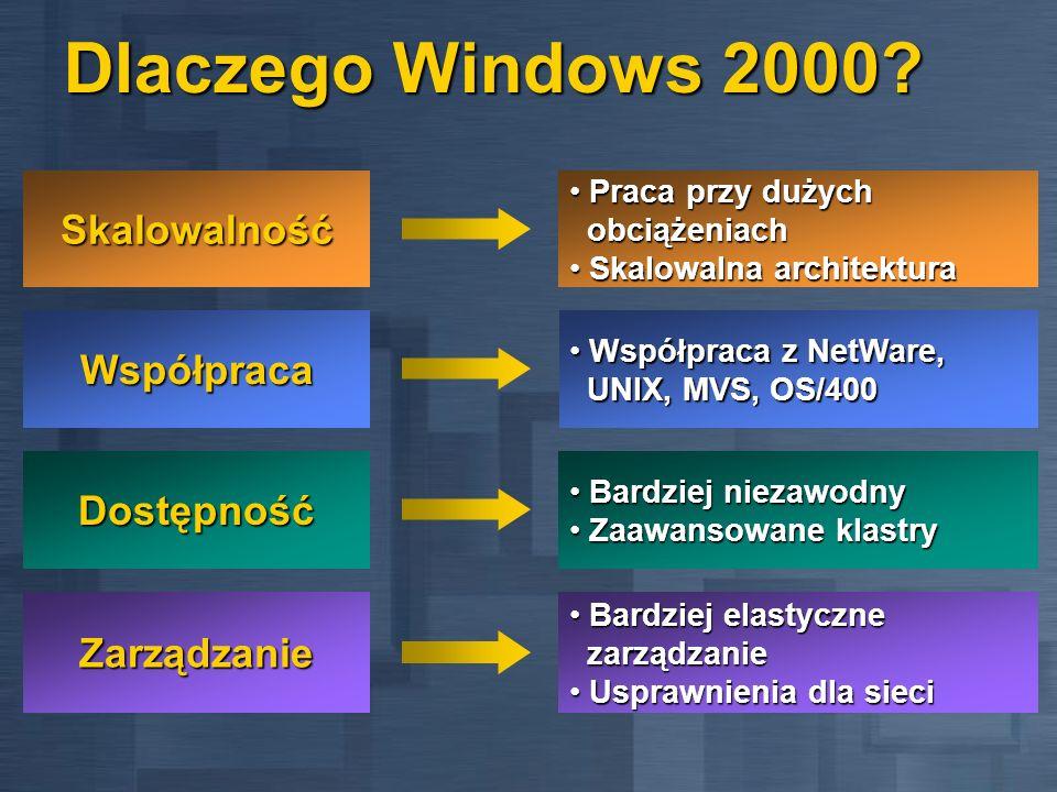 Dlaczego Windows 2000 Skalowalność Współpraca Dostępność Zarządzanie