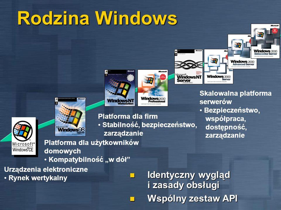 Rodzina Windows Identyczny wygląd i zasady obsługi Wspólny zestaw API