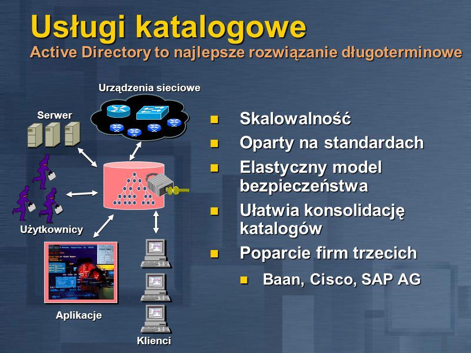 Usługi katalogowe Active Directory to najlepsze rozwiązanie długoterminowe