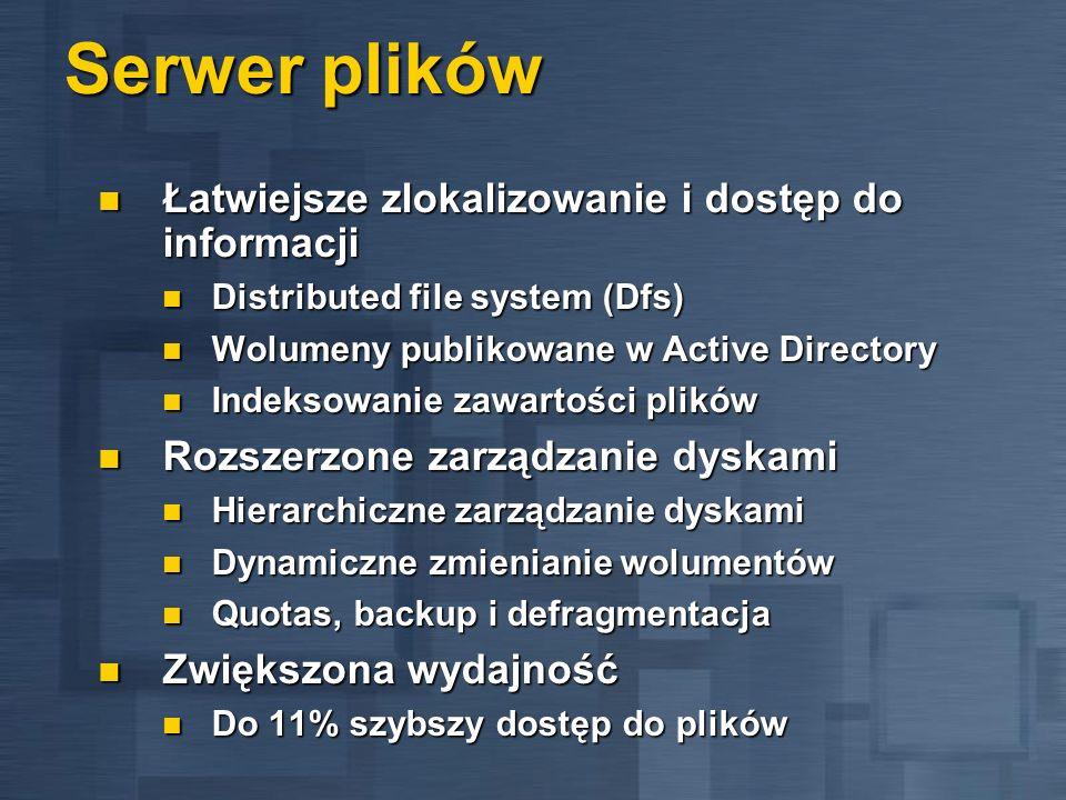 Serwer plików Łatwiejsze zlokalizowanie i dostęp do informacji