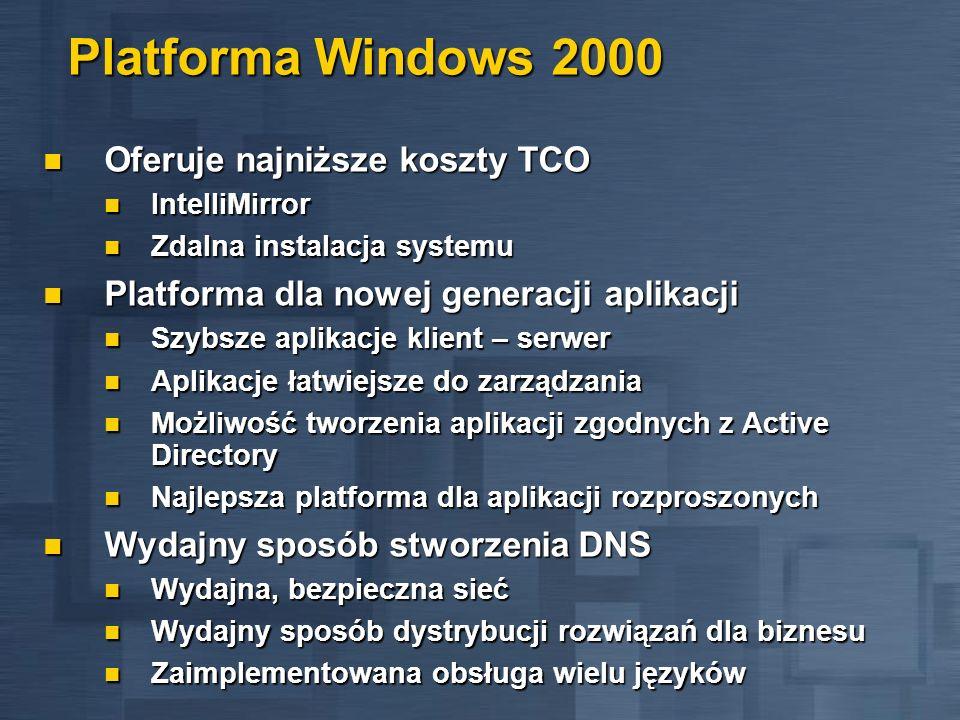 Platforma Windows 2000 Oferuje najniższe koszty TCO