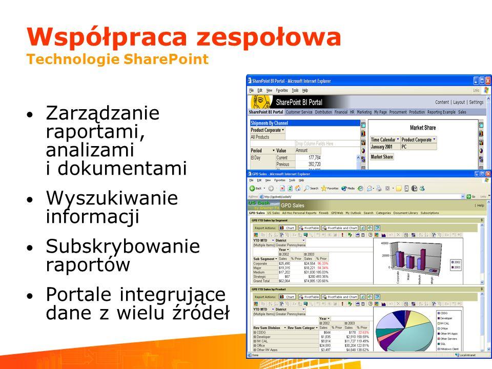 Współpraca zespołowa Technologie SharePoint