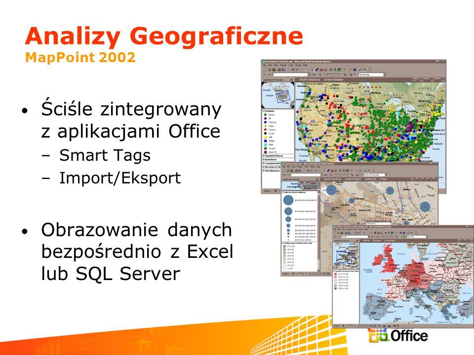 Analizy Geograficzne MapPoint 2002